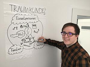 Zielgruppe-bestimmen-ueber-mich-bild-2